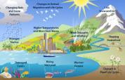 environmentblog