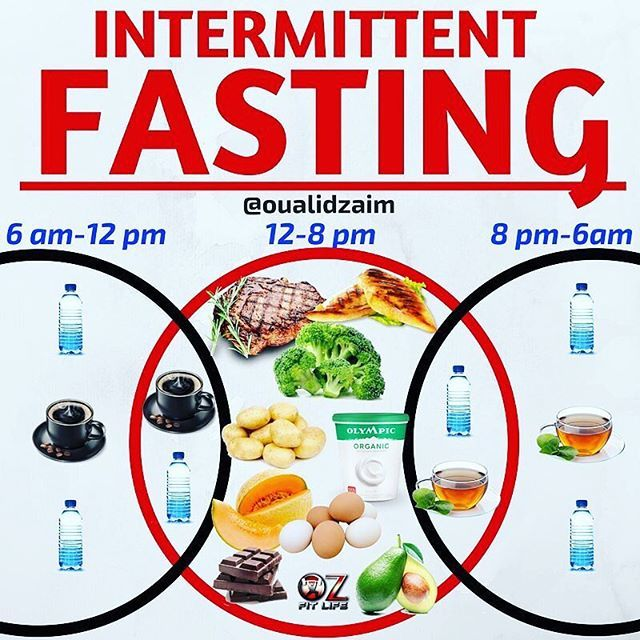 intermittent-fasting-states.png1